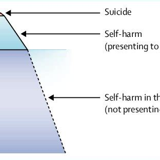 Research paper on lgbt suicide prevention
